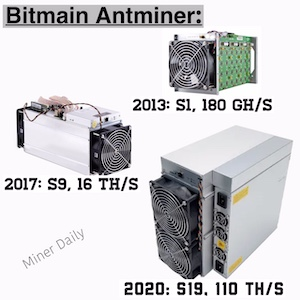 Bitmain Antminer series from 2013 to 2020 progression. From 180 GH/s to 110 TH/s. Miner Daily image.