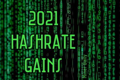 2021 BTC Hashrate Gains