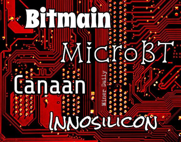 Bitcoin Mining Manufacturers