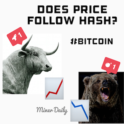 Does Bitcoin's price follow hashrate? Miner Daily